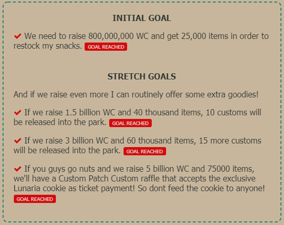 WajasParkCollectionStretchGoals.png